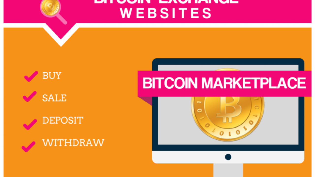 20 bitcoins for sale eurovision betting preview on betfair