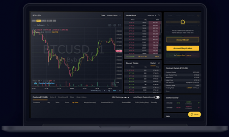 Crypto Derivatives Exchange Review