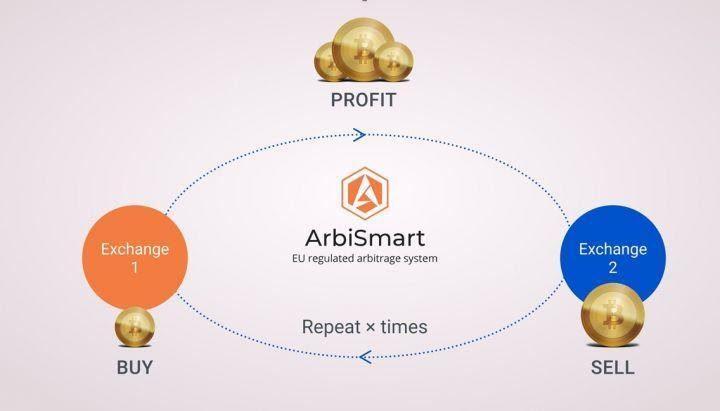 avis plateforme trading bitcoin)