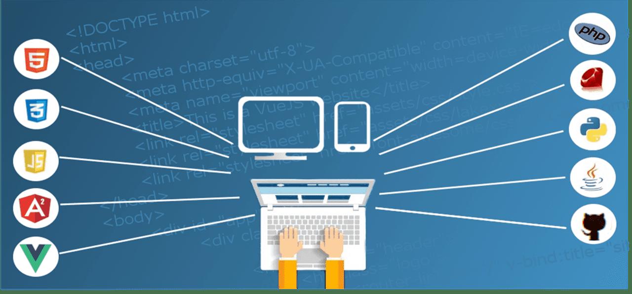 Improve Node.js Web Development