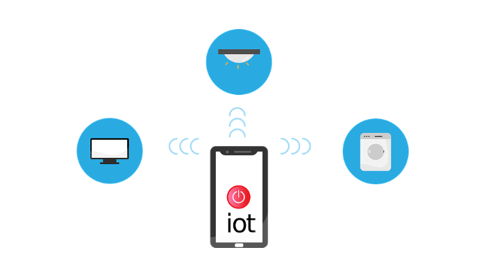 ClearObject Explains: 5 Reasons to Prioritize your IoT Strategy in 2021