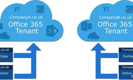 office-365-tenant-to-tenant-migration