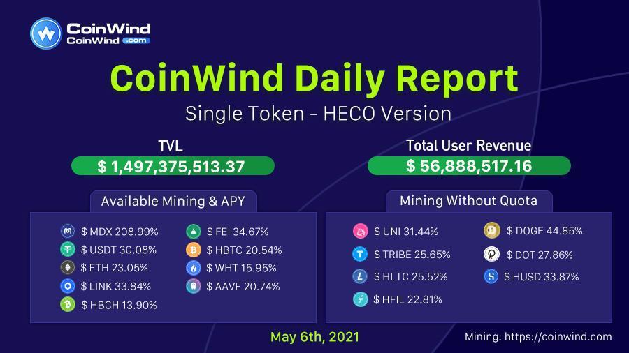 CoinWind Single Token Opportunities on HECO
