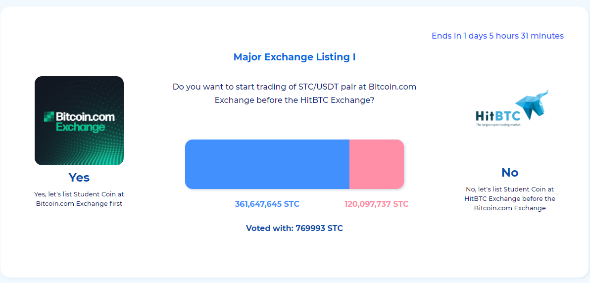 Student Coin Voting