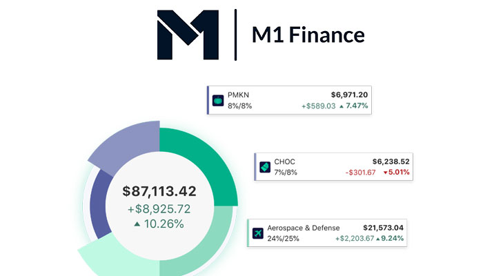 Things to Know About M1 Finance – An Honest Review