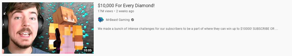 Youtube Niche