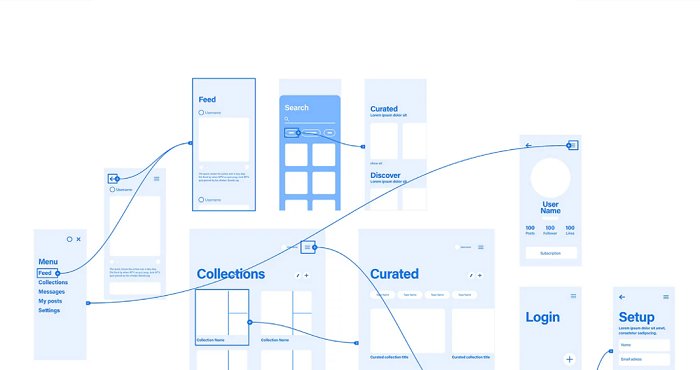 Wireframes for Web Design