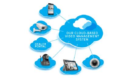 Cloud Based Video Management System