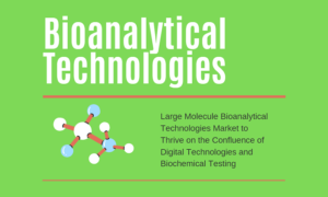 Bioanalytical Technologies Market