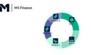 Perfecting Your Portfolio – M1 Finance's Pies
