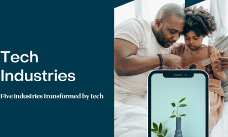 industries transformed by tech