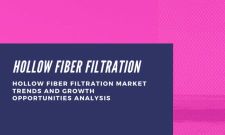 Hollow Fiber Filtration Market Trends